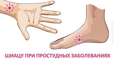 Картинки по запросу Шиацу-массаж при простудных заболеваниях